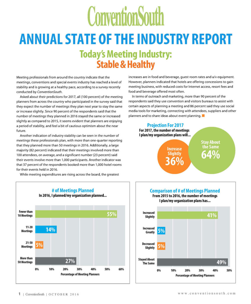 2016 Annual State of the Industry Report